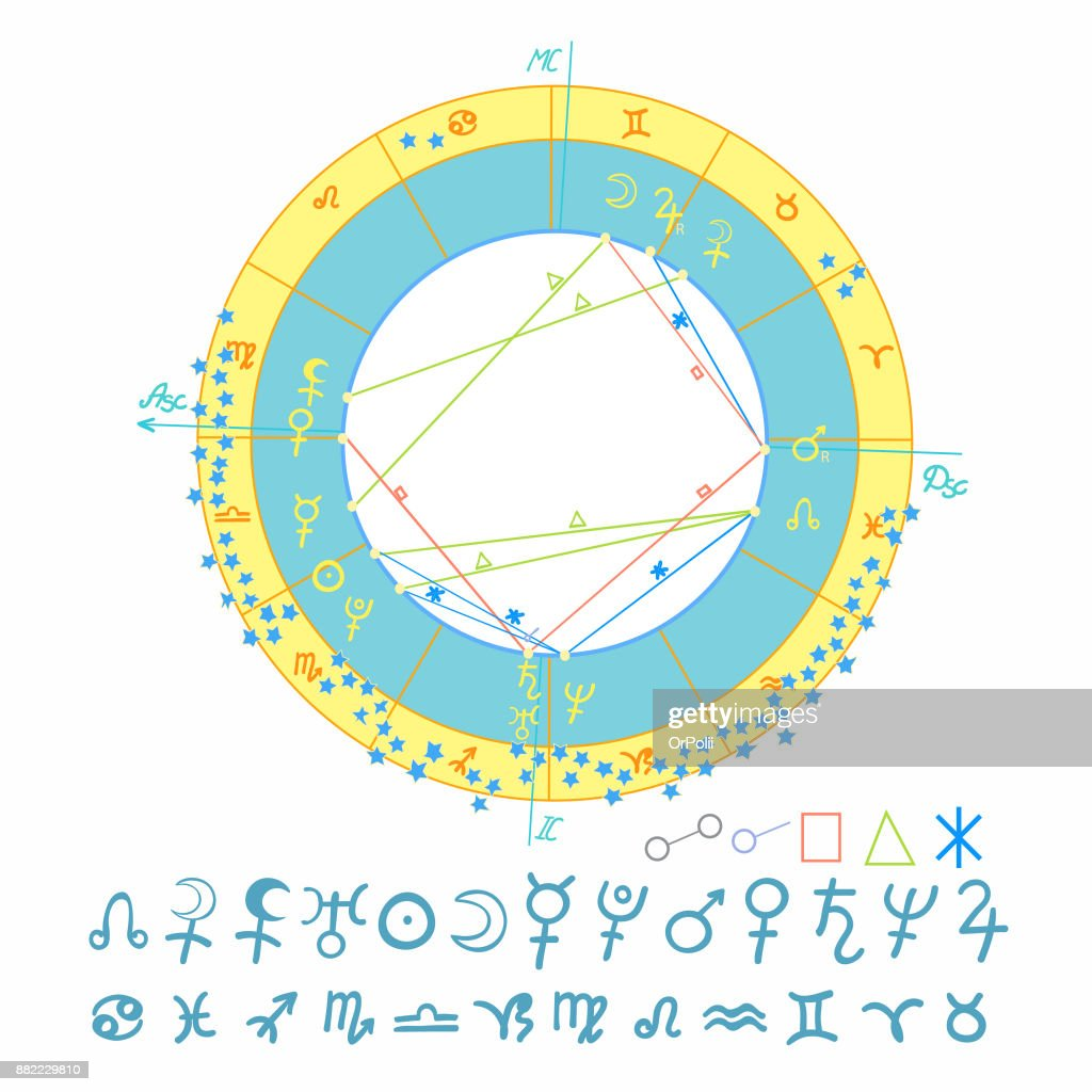 Natal Astrological Chart Zodiac Signs Vector Illustration Vector Art