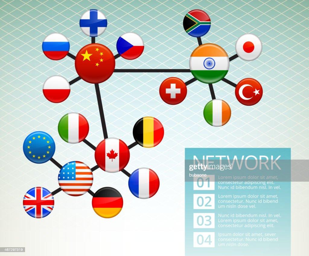 Nationwide Web Network