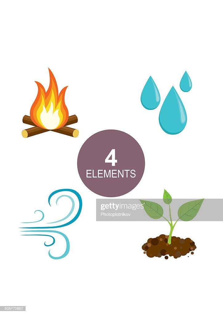 Natural Elements - Fire, Water, Air and Earth