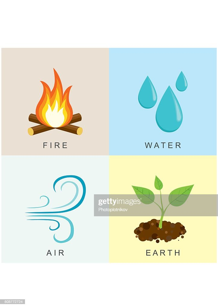 Natural Elements -Fire, Water,  Air and Earth
