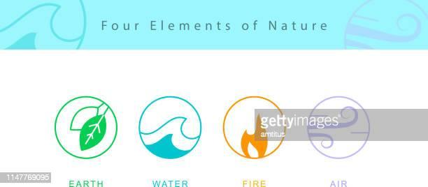 自然要素 - 元素記号点のイラスト素材/クリップアート素材/マンガ素材/アイコン素材