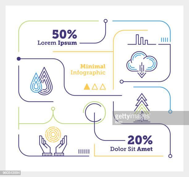 ilustraciones, imágenes clip art, dibujos animados e iconos de stock de recursos naturales mini infografía - ecosistema
