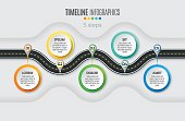 Navigation map infographic 5 steps timeline concept. Winding roa