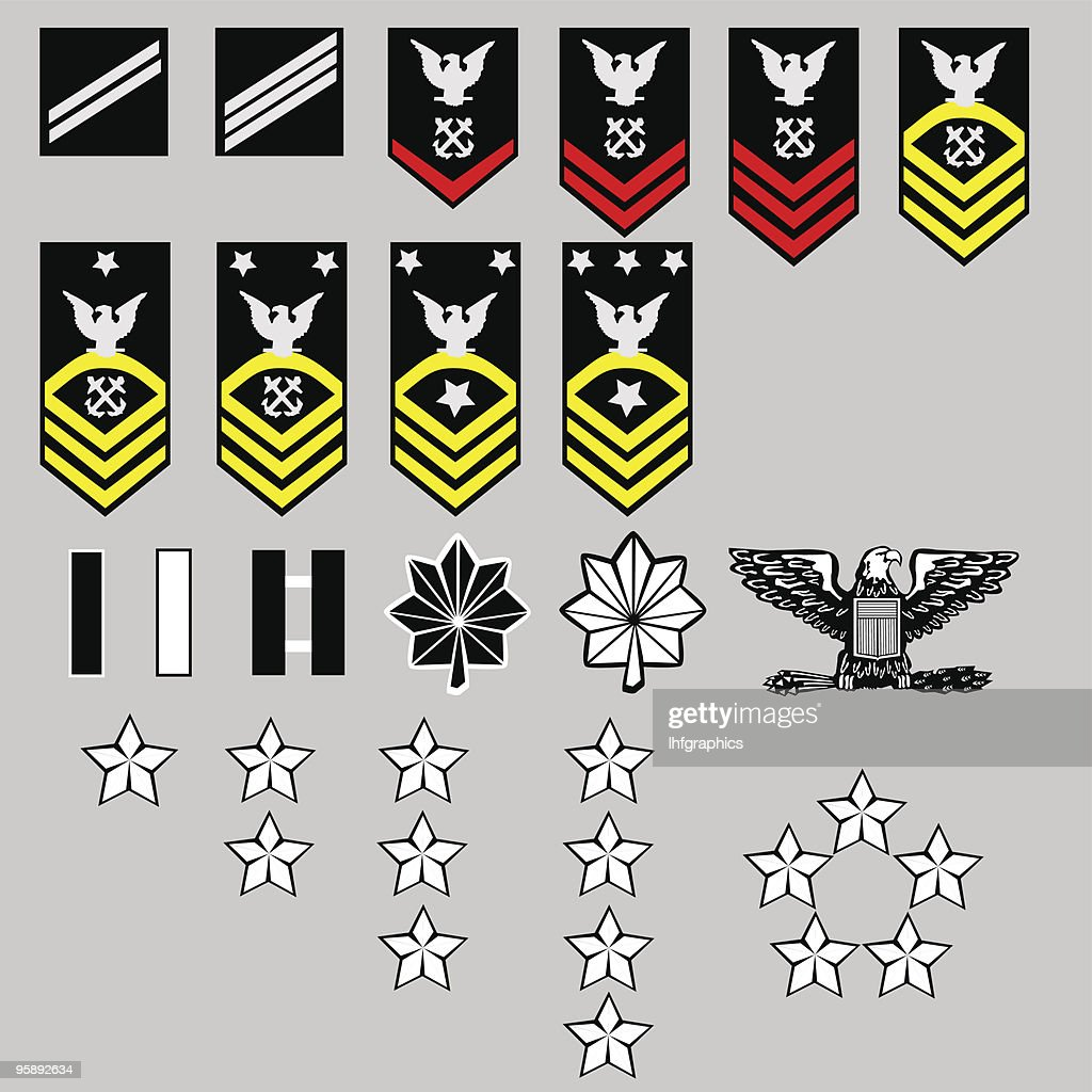 US Navy Enlisted and Officer Rang Insignia in Vector Format