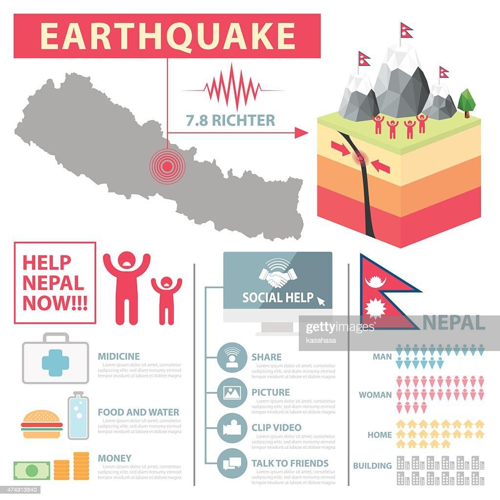 Nepal Earthquake Infographic