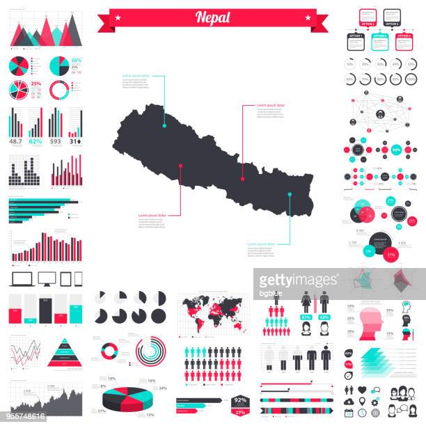 Nepal map with infographic elements - Big creative graphic set