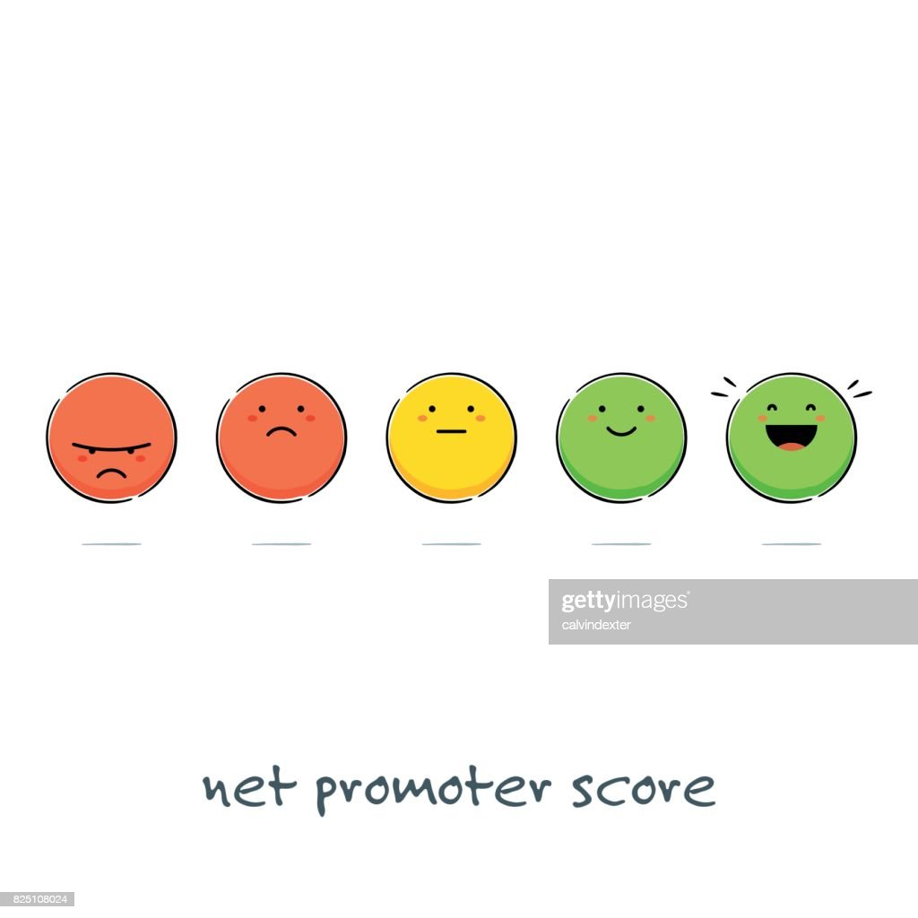 Net Promoter Score emoticons