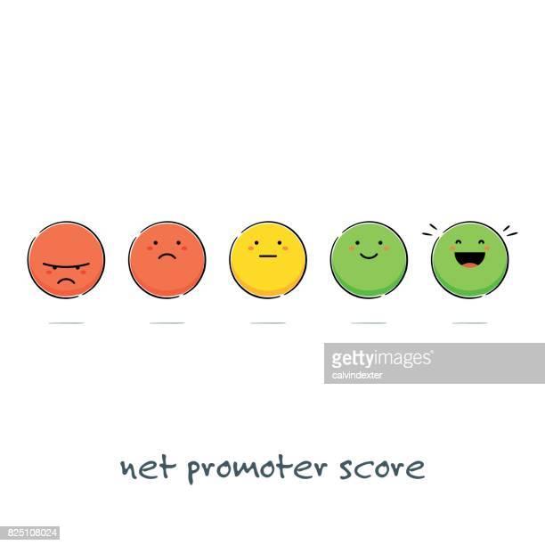 ilustraciones, imágenes clip art, dibujos animados e iconos de stock de emoticonos de promotor score netos - cuestionario