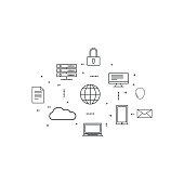 Network cloud computing.