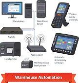 Network scheme, stationary and wireless equipment
