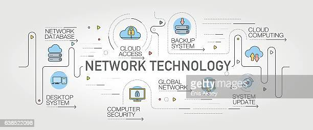 network technology banner and icons - ソフトウェアアップデート点のイラスト素材/クリップアート素材/マンガ素材/アイコン素材