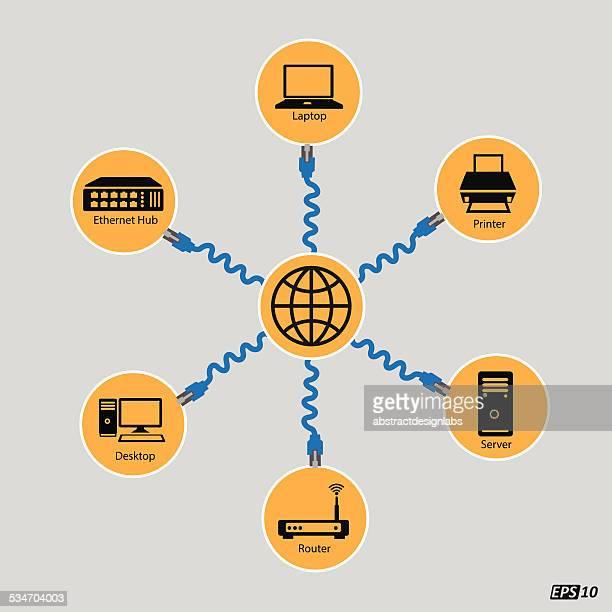 ilustrações, clipart, desenhos animados e ícones de , conectividade de rede, internet ou comunicação - www