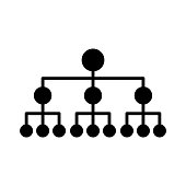 Neural hub icon