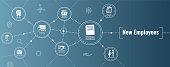 New Employee Hiring Process icon set  w handbook, checklist, etc