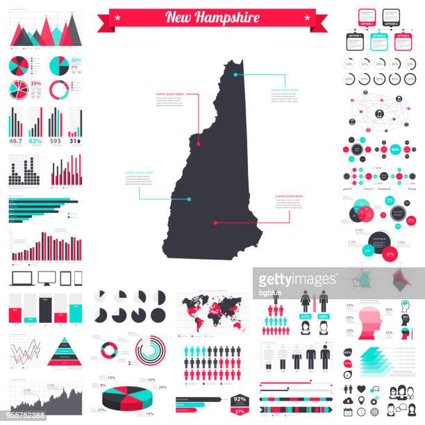 new hampshire map with infographic elements - big creative graphic set - manchester new hampshire stock illustrations