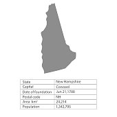 New Hampshire. States of America territory on white background. Separate state. Vector illustration