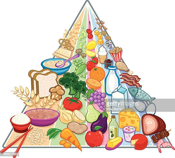 new usda food pyramid - sweet bun stock illustrations, clip art, cartoons, & icons