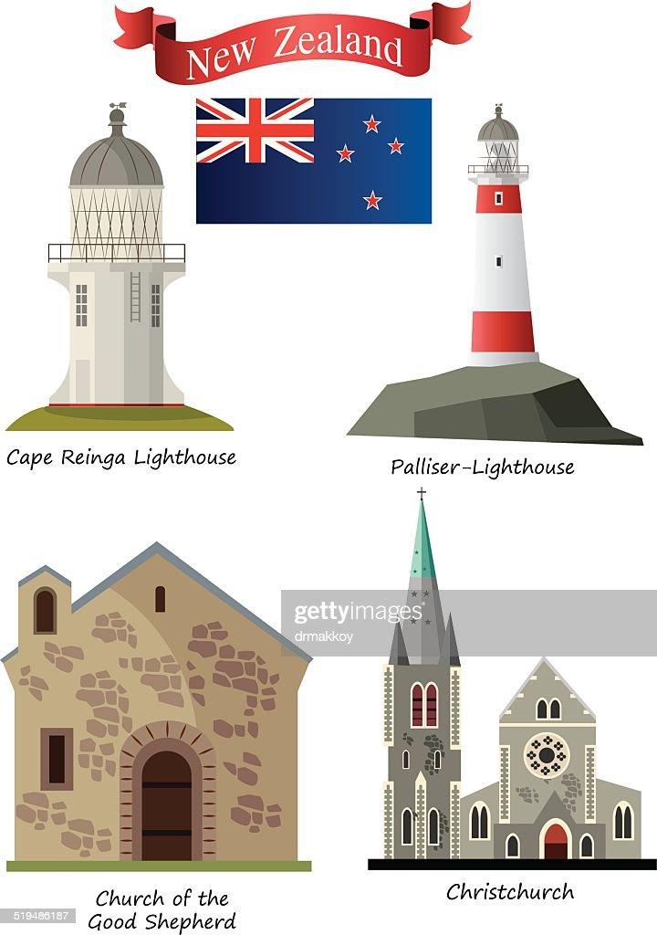 New Zeland Symbols
