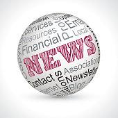 news theme sphere with keywords