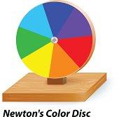 Newton's Color Disc Wheel