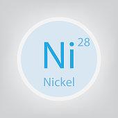 Nickel Ni chemical element icon