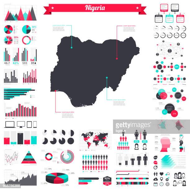 Nigeria map with infographic elements - Big creative graphic set