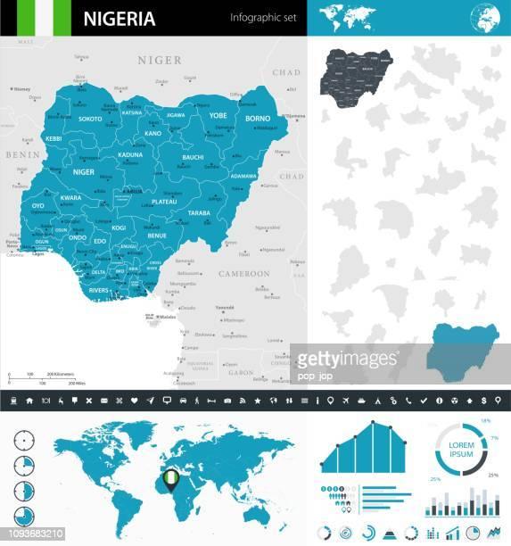 08 - Nigéria - Murena infographie 10