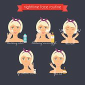 Nighttime face care routine. Everyday Skincare and makeup.