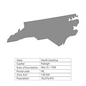 North Carolina. States of America territory on white background. Separate state. Vector illustration