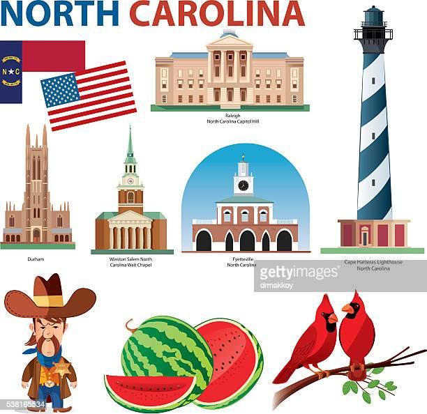North Carolina Travels
