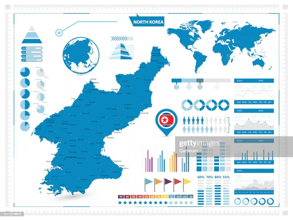 North Korea map and infograpchic elements