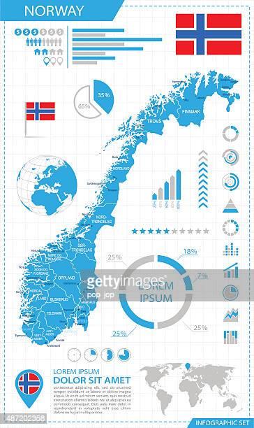 norwegen-infografik karte-illustration - norwegen stock-grafiken, -clipart, -cartoons und -symbole