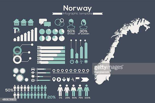 Norway map infographic