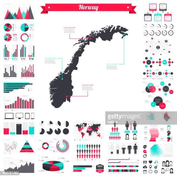 norwegen karte mit infografik elemente - große kreativ-grafik-set - norwegen stock-grafiken, -clipart, -cartoons und -symbole