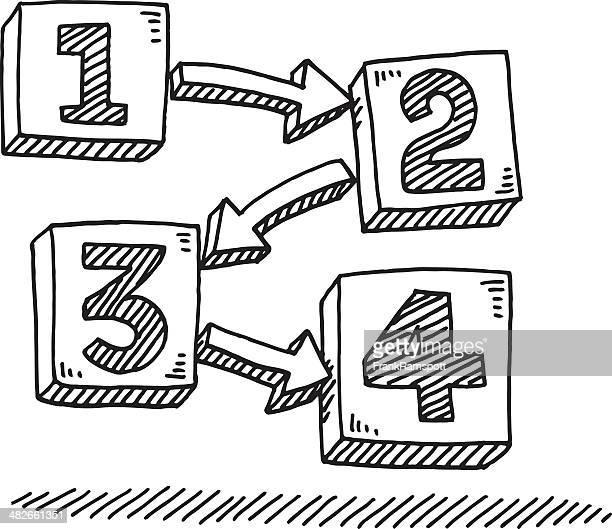 illustrazioni stock, clip art, cartoni animati e icone di tendenza di numero procedura 1-2- 3-4 disegno - numero 4