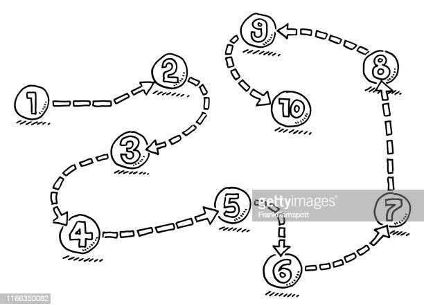 1 から 10 の図面までの数ステップ - 一つ点のイラスト素材/クリップアート素材/マンガ素材/アイコン素材