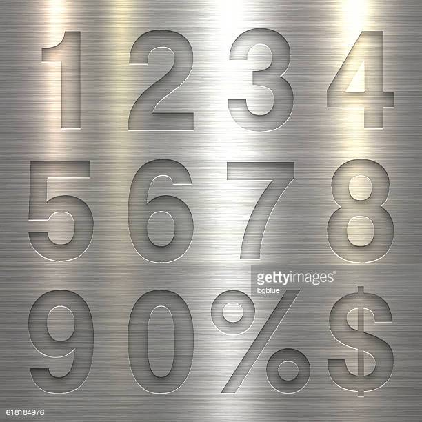 Numbers Design - Numbers on Metal Texture Background
