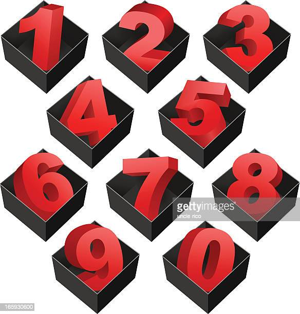 Numbers in boxes