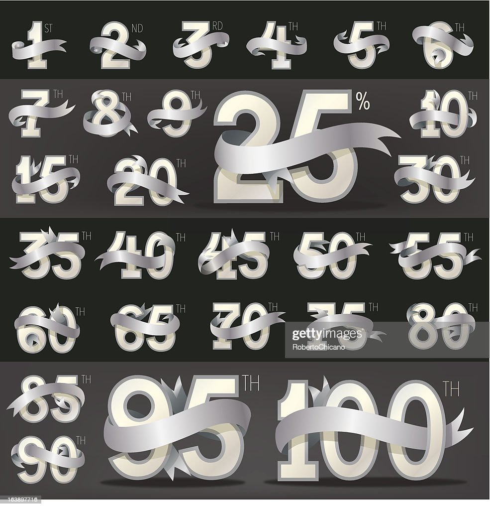 Numbers with Ribbon banner (EPS10)