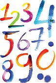 Numbers written with a brush