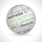 Nutrition theme sphere with keywords