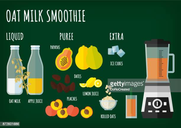 oat milk smoothie recipe - fruit juice stock illustrations, clip art, cartoons, & icons