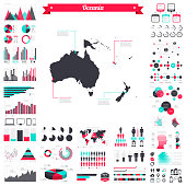 Oceania map with infographic elements - Big creative graphic set