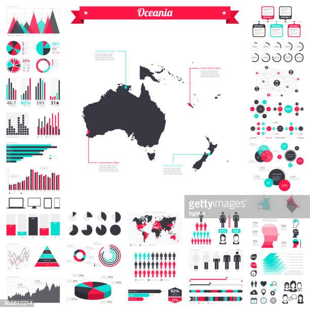 oceania map with infographic elements - big creative graphic set - french overseas territory stock illustrations