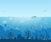Ocena plastic pollution
