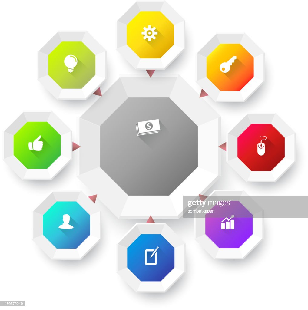 Octagons with icons