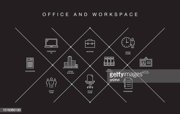 オフィスおよびワークスペースの行アイコン