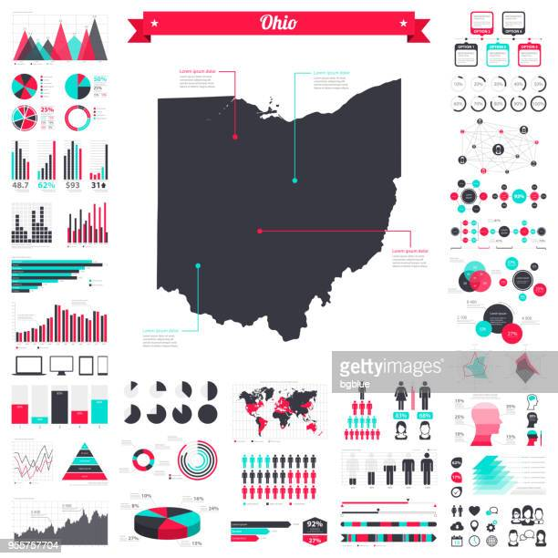 ohio map with infographic elements - big creative graphic set - ohio stock illustrations
