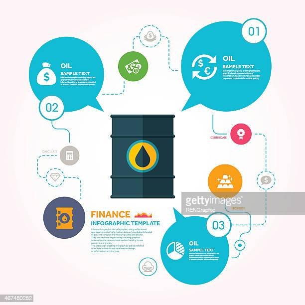 Oil drum and Finance infographic template