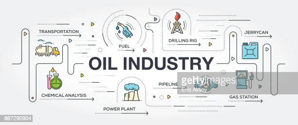 Oil Industry banner and icons